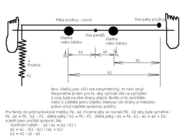 proks-martin.cz/il2sturmovik/pedaly-mechanismus-dvoukladkovy.png